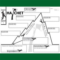 41 Best Hatchet Activities Images Hatchet Activities Hatchet Book