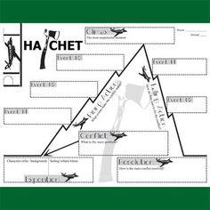 Macbeth critical essays major themes cliffsnotes book report on hatchet summaries doc studylib net ccuart Images