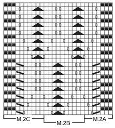 "Gebreide DROPS omslagdoek met kantpatroon van ""Lace"". ~ DROPS Design"