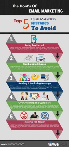 https://social-media-strategy-template.blogspot.com/ The don'ts of email marketing #INFOGRAPHIC #MARKETING