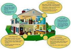 Avoid Dangerous Chemicals in You Healthy Home Design #HealthyHouseConstructionTips >> Visit us at http://wiselygreen.com/eco-friendly-home-products-guide-what-you-should-know/