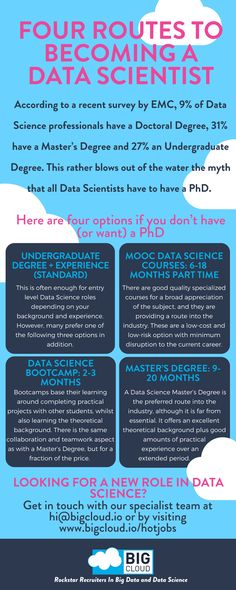 Four Routes To Becoming A Data Scientist http://www.bigcloud.io/four-routes-to-becoming-a-data-scientist/