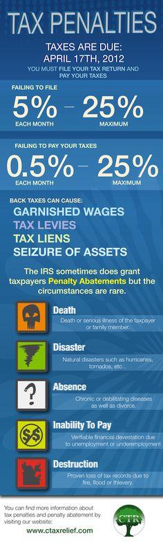 Tax Penalties Infographic