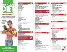 Tosca Reno Grocery List, Eat Clean Grocery List