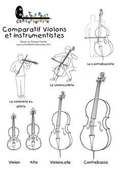 comparatif violons