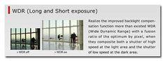 STORM®(IP68) : 650TVL Camera w/ 2.8~12mm AVF Lens + ICR + WDR + UTP Video Out + Dual Power
