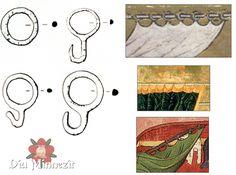 Gardinenringfunde aus London, England, Spätmittelalter, und einige Darstellungen