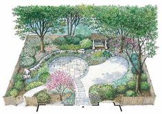Native Shade Garden from Eplans - HWEPL11589