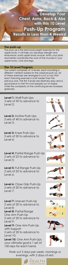 10 Level Push-ups Series for Building Ultimate Strength - The Health Science Journal