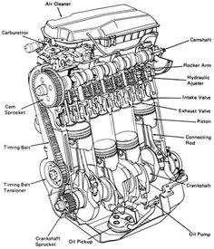 Charming stuff honda civic engine parts diagram Ideas, Used Engines, Engines For Sale, Honda Civic Engine, Automobile, Bike Drawing, Truck Engine, Auto Engine, Technical Illustration, Engine Repair