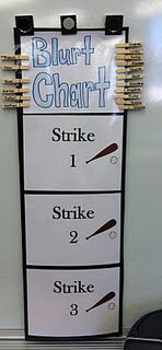 Learning to raise our hands.... 3 strikes you are out!! I have a feeling I will be looking for this pin after my first parent-teacher conference next year. Love my little Moo and her jabbering, but better put a stop to it ;)