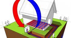Kies niet blindelings voor een warmtepomp. Nu het verwarmen door middel van een cv-ketel wordt teruggedrongen, wordt er gezocht naar alternatieven zoals een warmtepomp. Heating And Cooling, Sustainable Living, Solar Energy, Sustainability, Bookends, Home Improvement, New Homes, Cv, Cool Stuff