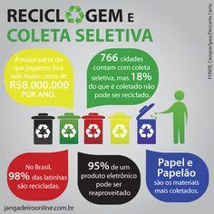 http://engenhafrank.blogspot.com.br: DIFERENTES MANEIRAS DE COLETA SELETIVA