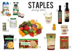 my kitchen staples for preparing meals during my 21 day detox on the JJ Virgin plan