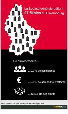 Infographie réalisée pour le site d'Alternatives Economiques