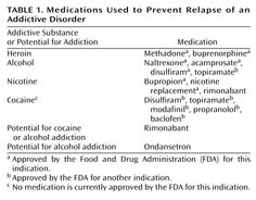 free relapse prevention worksheets the development of a first draft of a relapse prevention plan