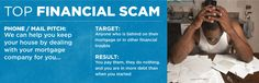 Top Financial Scam