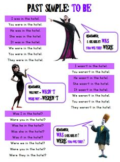 "Here's a poster on the verb ""to be"" in the past simple. Free Poster Past simple- To be"