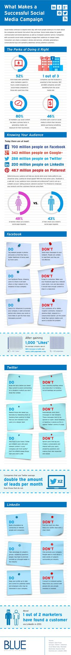 Social media campaign, tips, infographic,