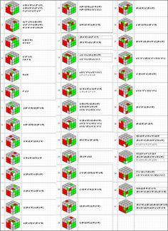 Rubiks Cube Patterns, Lego Wall E, Rubric Cube, Solving A Rubix Cube, Rubiks Cube Algorithms, Cubes, Life Skills Kids, Math Word Walls, Brain Facts