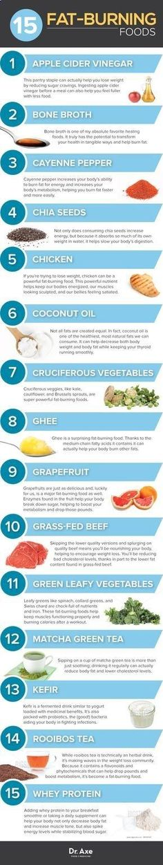 Fat Burning Foods Infographic List