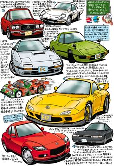Can you understand this ? Mazda Cars, Jdm Cars, Mazda 3, Rx7, V8 Bar, Supercars, Automobile, Car Illustration, Japan Cars
