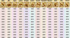 calendario_horoscopo_chines