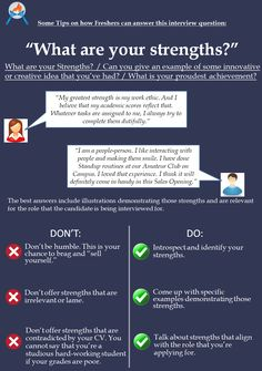 Tips on Answering Commonly Asked Interview Questions on Strengths & Achievements Job Recruitment and learning how to work from home in Commonly Asked Interview Questions, Common Job Interview Questions, Job Interview Preparation, Interview Skills, Interview Questions And Answers, Job Interview Tips, Job Interviews, Preparing For An Interview, It Management