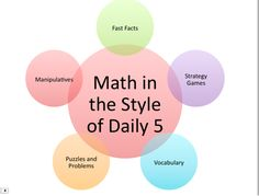 Daily 5 Math ~ Students progress through different centers over the course of the week as the centers reinforce skills learned, logical thinking, problem solving and vocabulary that compliments our math curriculum.