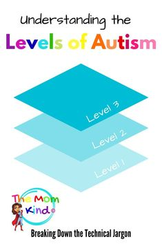 Learn about the three levels of autism with this easy to understand guide. Understanding repetitive behaviors and social communication levels. Autism Learning, Autism Parenting, Autism Activities, Autism Resources, Autism Blogs, Autism Education, Sorting Activities, Learning Disabilities, Therapy Activities