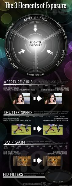 Trick, Photography Book - Cheat Sheet: 3 Elements of Exposure - Digital Photography School -- - Now YOU Can Create Mind-Blowing Artistic Images With Top Secret Photography Tutorials With Step-By-Step Instructions! Photography Cheat Sheets, Photography Basics, Photography Lessons, Photography Camera, Photoshop Photography, Photography Tutorials, Amazing Photography, Art Photography, Professional Photography