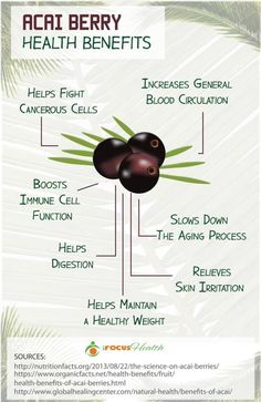 The Top Benefits of the Acai Berry for Health: https://ifocushealth.com/top-7-benefits-acai-berry-diet/