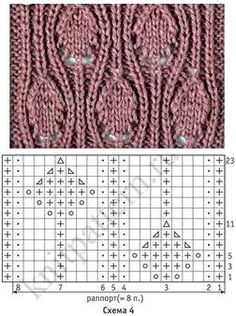 Ravelry: Letní sportovní ponožka podle vzoru Belinda Too & pletení 2019 ml Lace Knitting Stitches, Lace Knitting Patterns, Knitting Charts, Lace Patterns, Knitting Designs, Free Knitting, Knitting Projects, Baby Knitting, Stitch Patterns