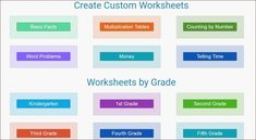 Grav is an easy to use, yet powerful, open source flat-file CMS Multiplication Activities, Math Activities, Math Cafe, Math Classroom Decorations, Math Fact Practice, Math Websites, Number Words, Math Practices, Identity Theft