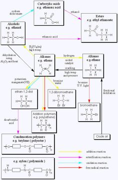 A nice Infographic/table about the VSEPR guidelines and
