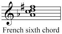 Augmented 6th chords! (much love :)