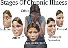 Very similar to the stages of grief ... I guess it IS grief ... You've lost part of yourself. Rheumatoid Arthritis