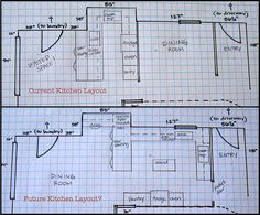Right now  I m starting to plan a major remodel of my kitchen How to draw a floor plan  To help me lay out my kitchen remodel  . Help Planning A Kitchen Remodel. Home Design Ideas