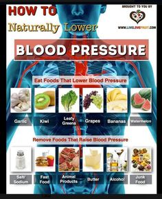 How To Naturally Lower Blood Pressure  http://www.AmazingHealthRecipes.com/naturally-lower-blood-pressure-2/