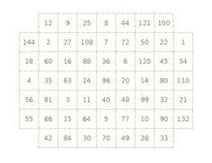 Products of 1x1 - 12x12 Multiplication Facts CONNECT 4 GAMESimple game boards in 4 colors with multiplication products in different positions.  The products of ALL 1x1 - 12x12 facts are represented on each game board.Play solo or compete with a partner.Additional Materials you will need: 2 twelve-sided dice per game, small markers (I use small plastic circles.)Instructions: Each opponent rolls 2 twelve-sided dice, then use small markers to cover the product of the numbers they rolled on…