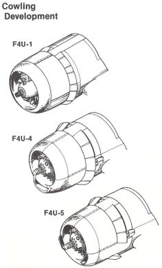 Corsair Cowling Development
