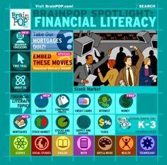 Financial Literacy Chart