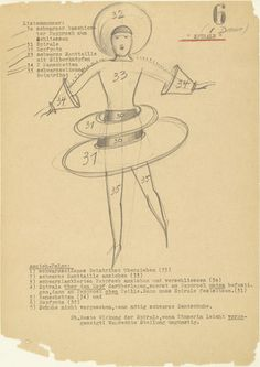 Oskar Schlemmer. Spiral (Spirale) from Notes and Sketches for the Triadic Ballet (Das triadische Ballett). (c. 1938)