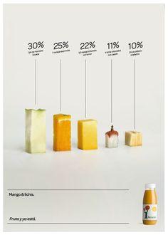 𝕌(@U8835)さんのメディアツイート / Twitter Food Graphic Design, Menu Design, Ad Design, Layout Design, Report Design, Design Trends, Data Visualization Examples, Crea Design, Cv Inspiration