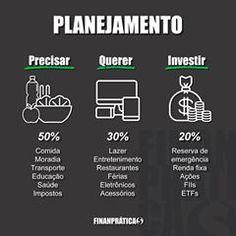 Win Money, Day Trader, Digital Marketing Strategy, Life Organization, Study Tips, Finance Tips, Self Development, Business Tips, Saving Money