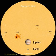 AR 2192, the largest sunspot recorded since 1990