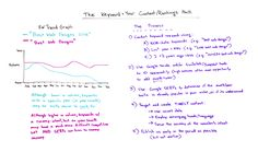 The Keyword   Year Content/Rankings Hack - Whiteboard Friday http://tracking.feedpress.it/link/9375/5294076?utm_source=Hopbots(Sendible)&utm_medium=Sendible&utm_campaign=RSS