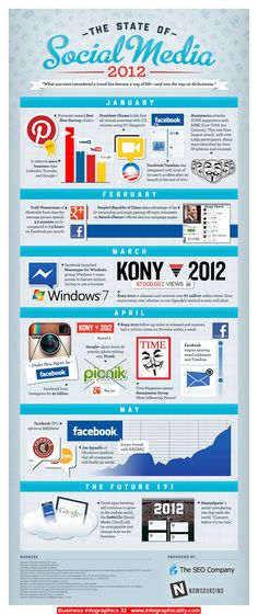 Business Infographics 32 - http://infographicality.com/business-infographics-32/