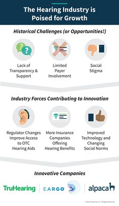 10 Tripletree Ideas Capital Partners Audiology This Or That Questions