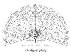 Start a genealogical record for your family (1905